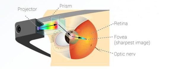 نظارة جوجل الذكية