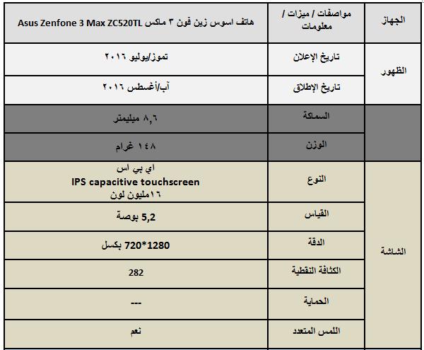 سعر ومواصفات هاتف أسوس ASUS Zenfone 3 Max