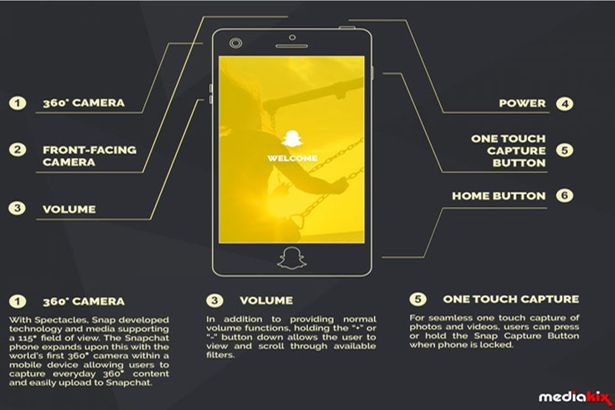 تسريبات تؤكد أن سناب سوف تطلق هاتف Snap Chat تعرف علي الموصفات