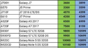 اسعار هواتف سامسونج في السوق المصري